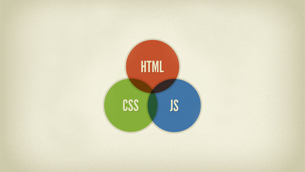 how to use id css